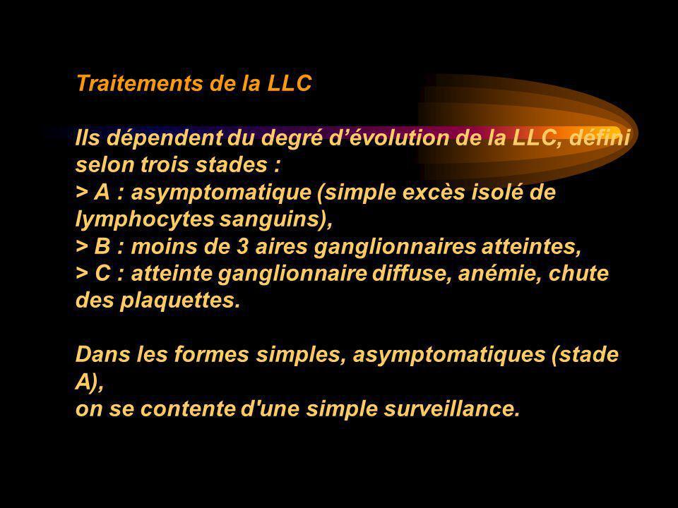 Traitements de la LLC Ils dépendent du degré d'évolution de la LLC, défini selon trois stades : > A : asymptomatique (simple excès isolé de lymphocyte