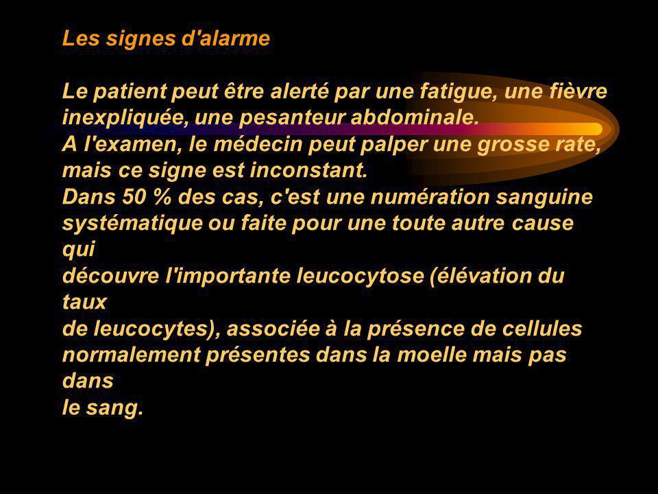 Les signes d'alarme Le patient peut être alerté par une fatigue, une fièvre inexpliquée, une pesanteur abdominale. A l'examen, le médecin peut palper