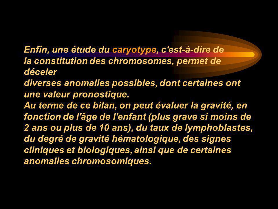 Enfin, une étude du caryotype, c'est-à-dire de la constitution des chromosomes, permet de déceler diverses anomalies possibles, dont certaines ont une