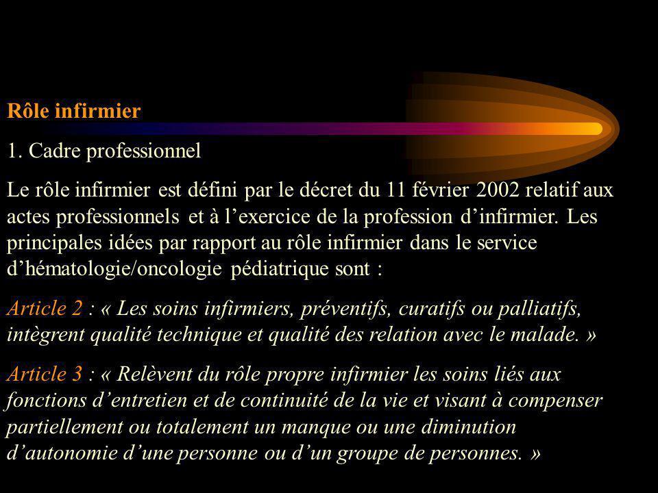 Rôle infirmier 1. Cadre professionnel Le rôle infirmier est défini par le décret du 11 février 2002 relatif aux actes professionnels et à l'exercice d