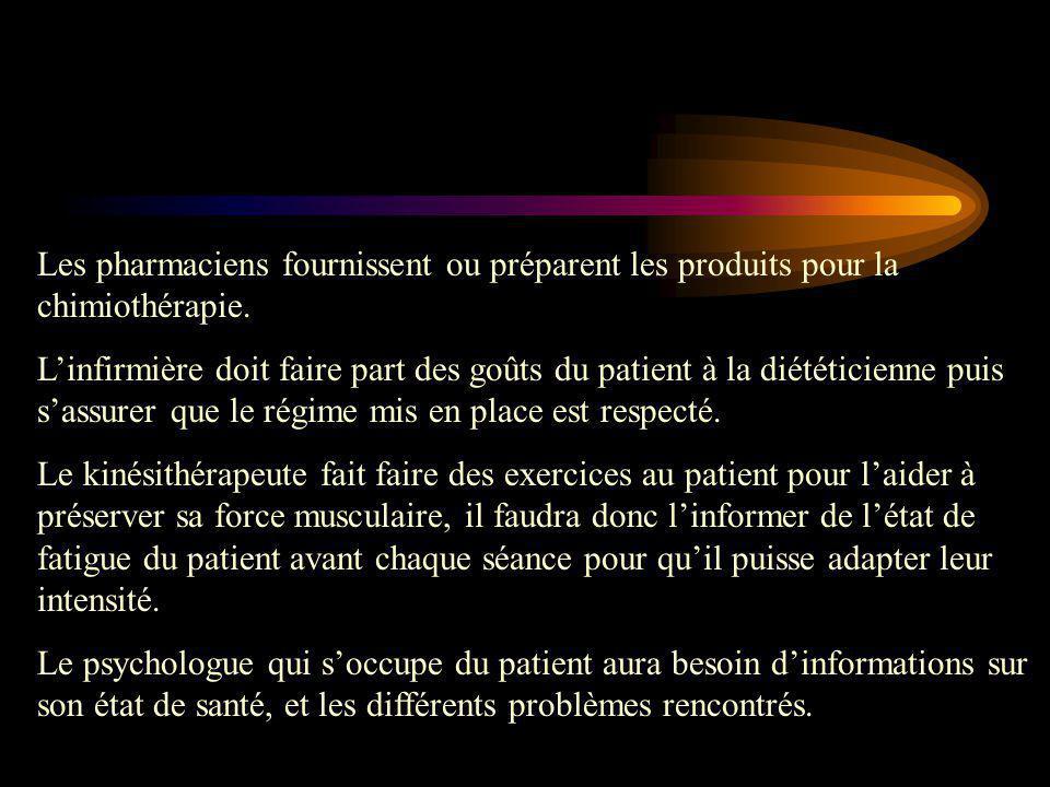 Les pharmaciens fournissent ou préparent les produits pour la chimiothérapie. L'infirmière doit faire part des goûts du patient à la diététicienne pui