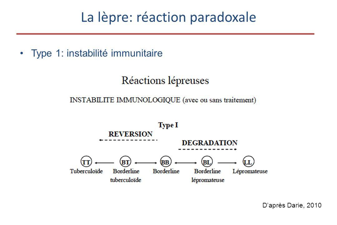 La lèpre: réaction paradoxale •Type 1: instabilité immunitaire D'après Darie, 2010