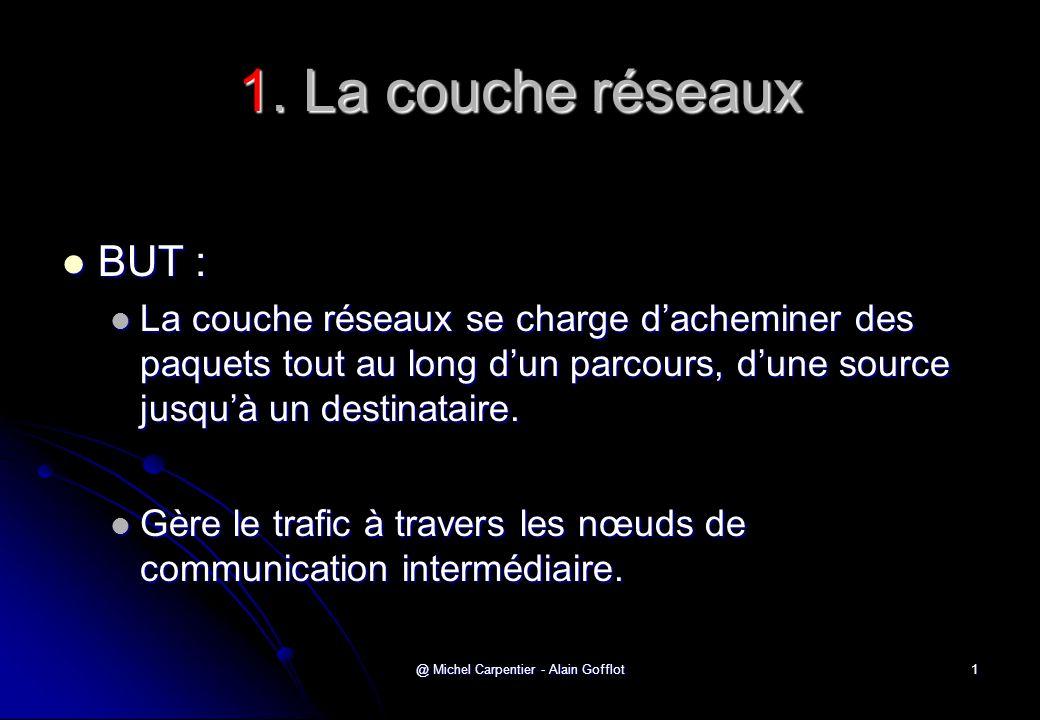 @ Michel Carpentier - Alain Gofflot1 1. La couche réseaux  BUT :  La couche réseaux se charge d'acheminer des paquets tout au long d'un parcours, d'