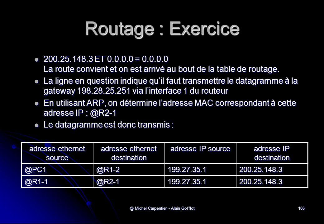 @ Michel Carpentier - Alain Gofflot106 Routage : Exercice  200.25.148.3 ET 0.0.0.0 = 0.0.0.0 La route convient et on est arrivé au bout de la table d