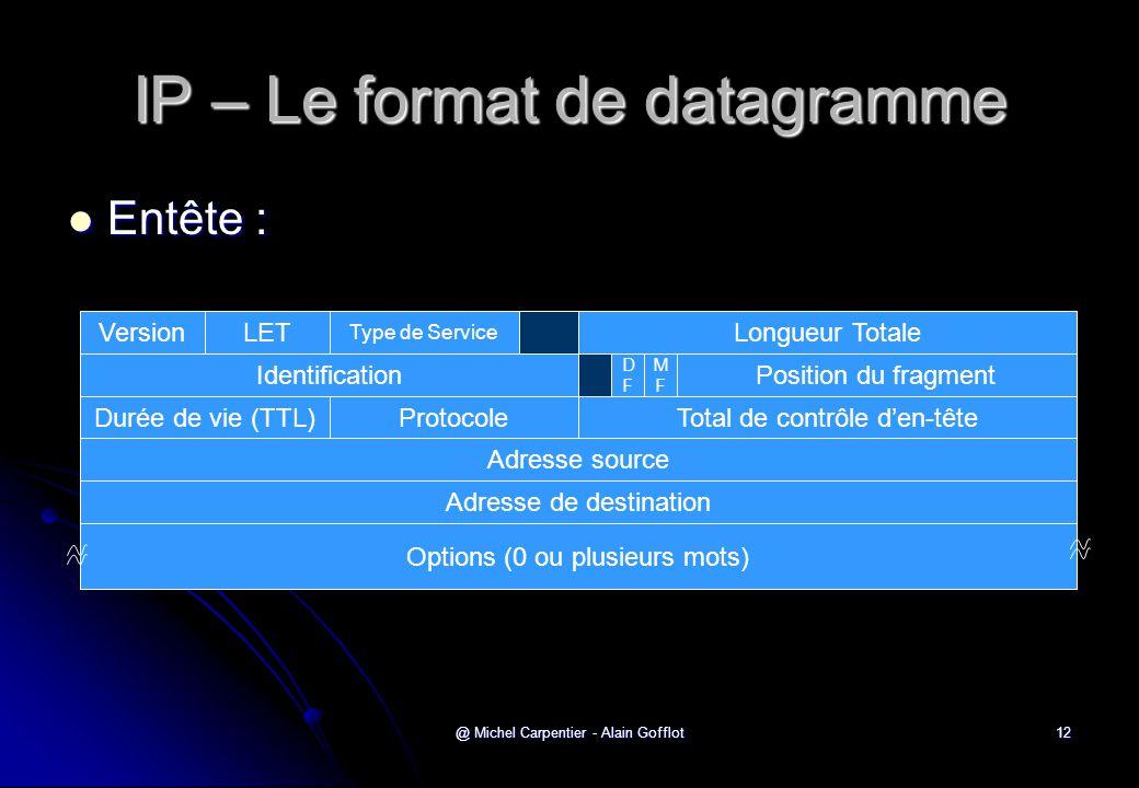 @ Michel Carpentier - Alain Gofflot12 IP – Le format de datagramme Version Identification Durée de vie (TTL) Adresse source Adresse de destination Opt