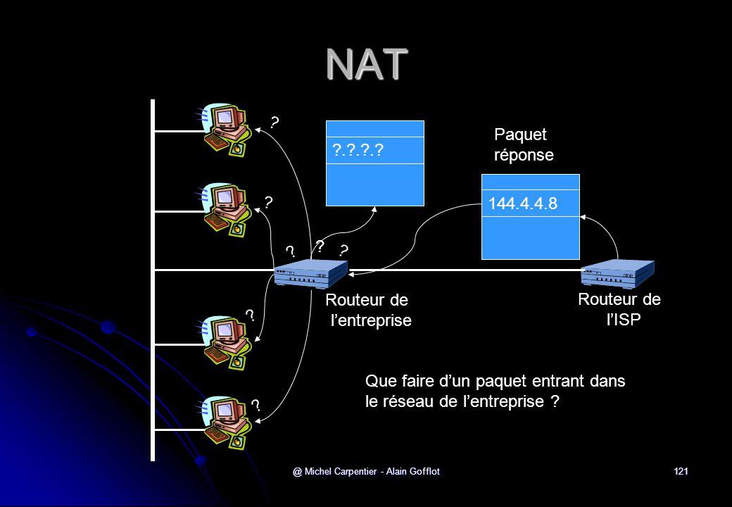 @ Michel Carpentier - Alain Gofflot121 NAT 144.4.4.8 Paquet réponse Routeur de l'entreprise Routeur de l'ISP ?.?.?.? ? ? ? ? ? ? ? Que faire d'un paqu