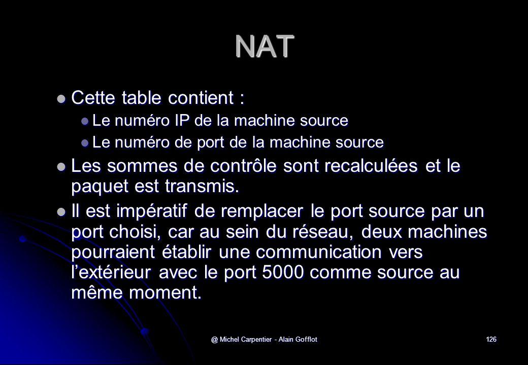 @ Michel Carpentier - Alain Gofflot126 NAT  Cette table contient :  Le numéro IP de la machine source  Le numéro de port de la machine source  Les
