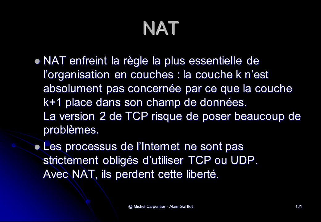 @ Michel Carpentier - Alain Gofflot131 NAT  NAT enfreint la règle la plus essentielle de l'organisation en couches : la couche k n'est absolument pas