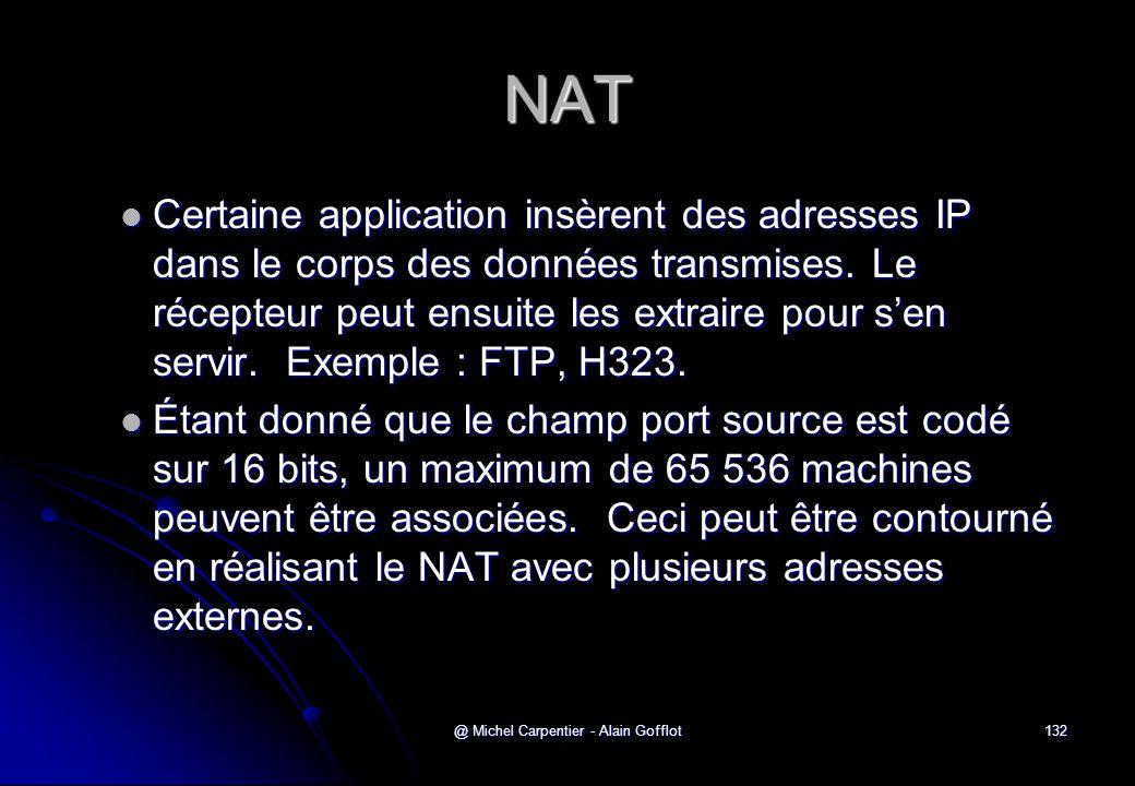 @ Michel Carpentier - Alain Gofflot132 NAT  Certaine application insèrent des adresses IP dans le corps des données transmises. Le récepteur peut ens