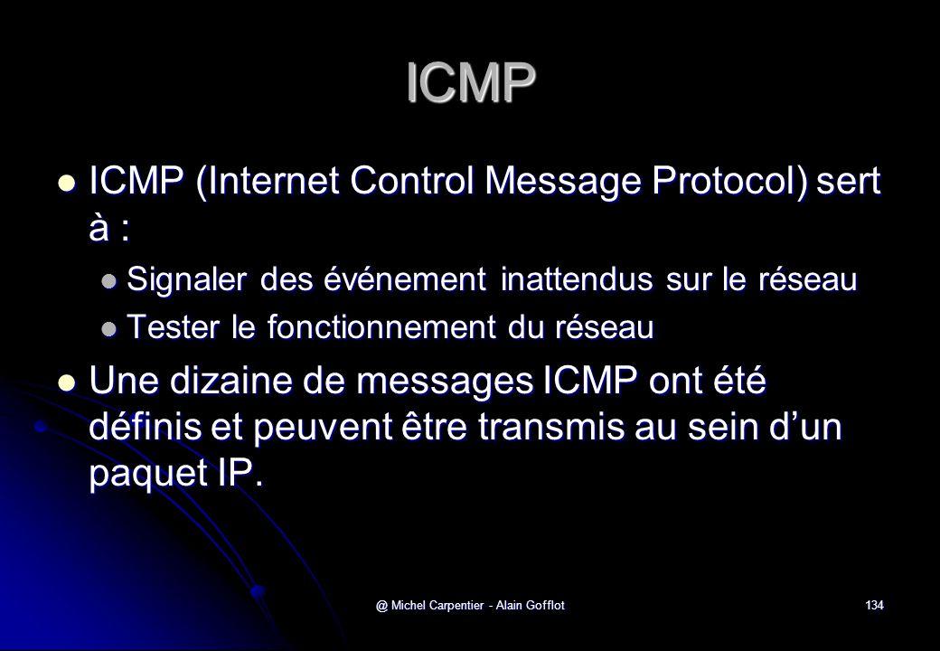 @ Michel Carpentier - Alain Gofflot134 ICMP  ICMP (Internet Control Message Protocol) sert à :  Signaler des événement inattendus sur le réseau  Te