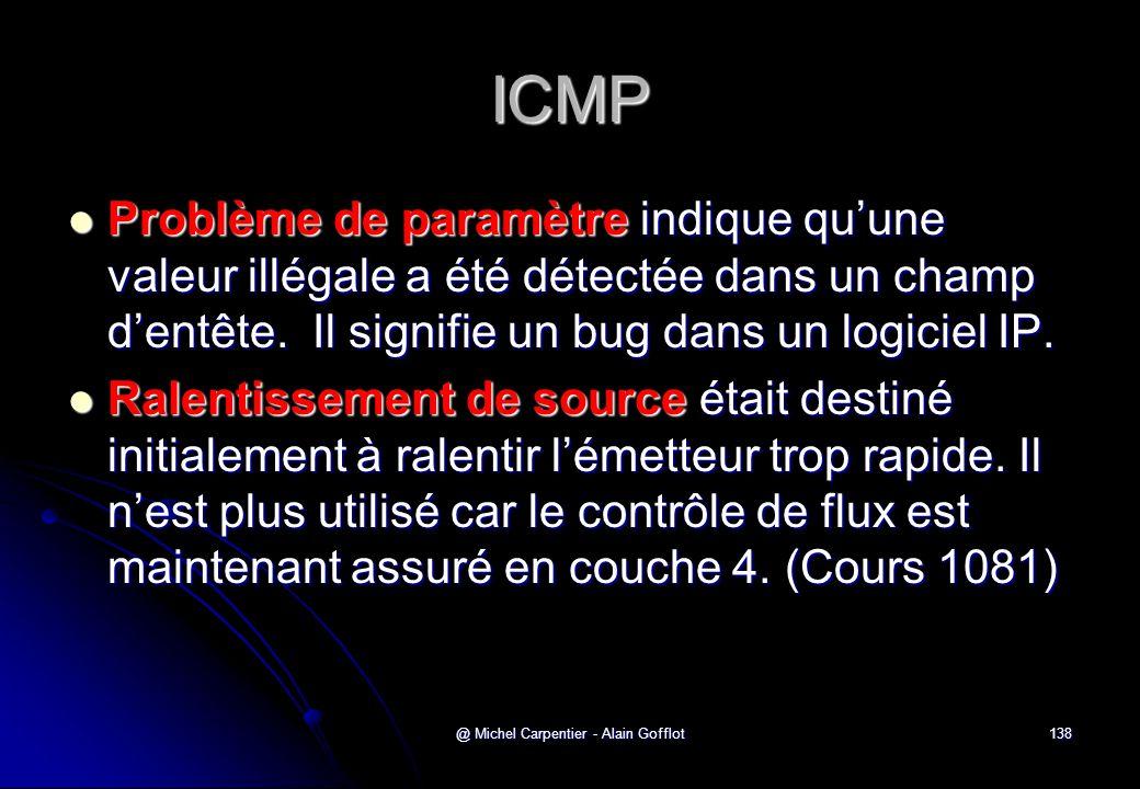 @ Michel Carpentier - Alain Gofflot138 ICMP  Problème de paramètre indique qu'une valeur illégale a été détectée dans un champ d'entête. Il signifie