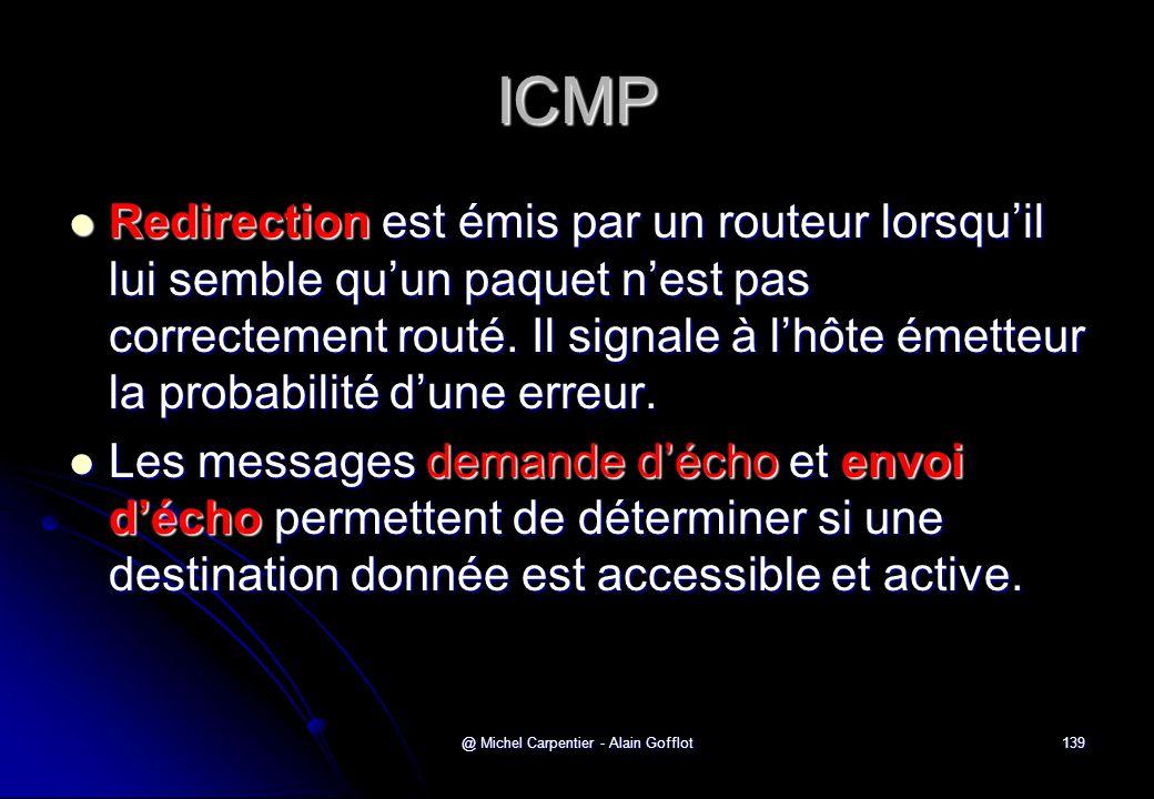 @ Michel Carpentier - Alain Gofflot139 ICMP  Redirection est émis par un routeur lorsqu'il lui semble qu'un paquet n'est pas correctement routé. Il s