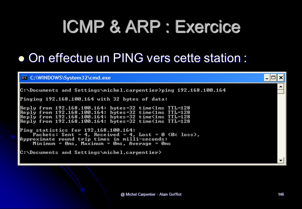 @ Michel Carpentier - Alain Gofflot146 ICMP & ARP : Exercice  On effectue un PING vers cette station :
