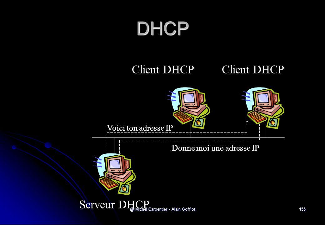 @ Michel Carpentier - Alain Gofflot155 DHCP Serveur DHCP Client DHCP Donne moi une adresse IP Voici ton adresse IP