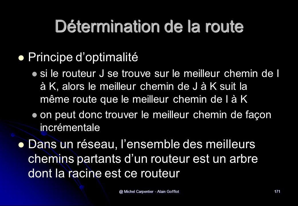 @ Michel Carpentier - Alain Gofflot171 Détermination de la route   Principe d'optimalité   si le routeur J se trouve sur le meilleur chemin de I à