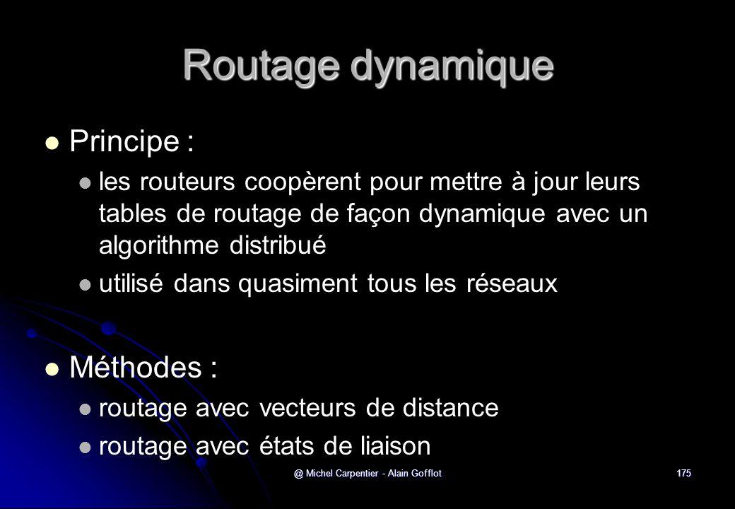 @ Michel Carpentier - Alain Gofflot175 Routage dynamique   Principe :   les routeurs coopèrent pour mettre à jour leurs tables de routage de façon