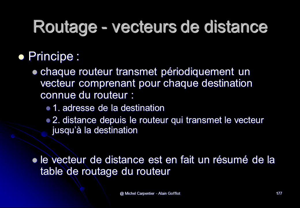@ Michel Carpentier - Alain Gofflot177 Routage - vecteurs de distance  Principe :  chaque routeur transmet périodiquement un vecteur comprenant pour