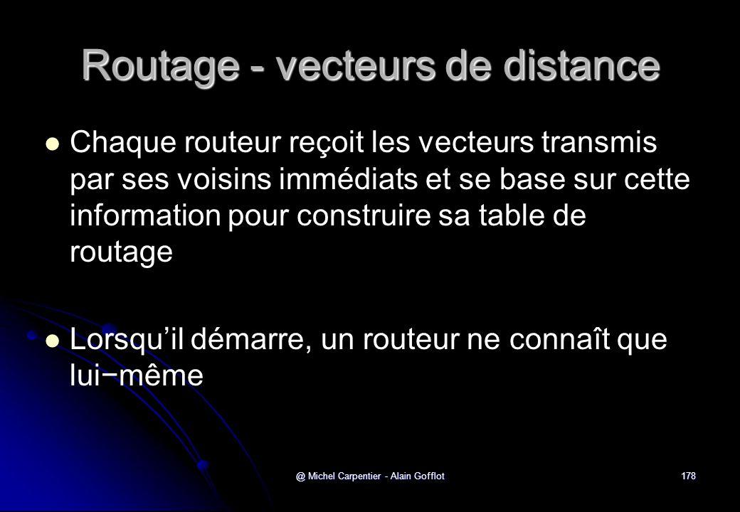@ Michel Carpentier - Alain Gofflot178 Routage - vecteurs de distance   Chaque routeur reçoit les vecteurs transmis par ses voisins immédiats et se