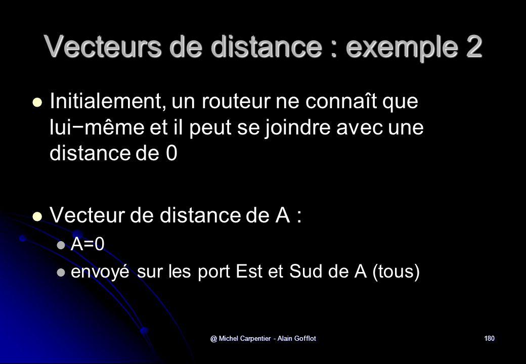 @ Michel Carpentier - Alain Gofflot180 Vecteurs de distance : exemple 2   Initialement, un routeur ne connaît que lui−même et il peut se joindre ave