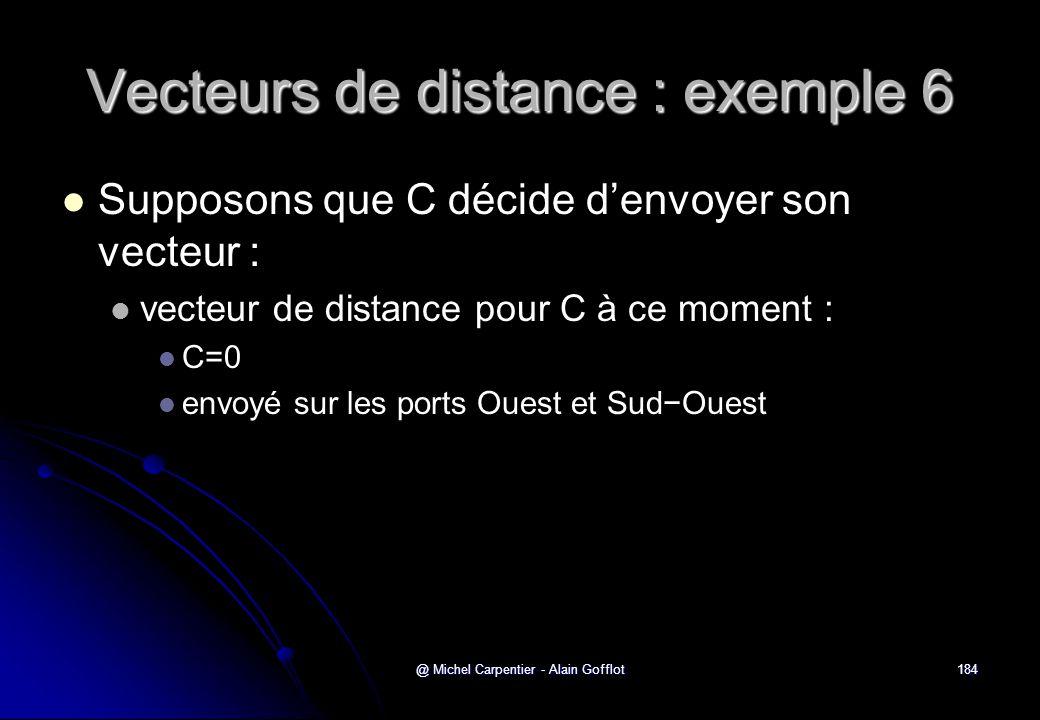 @ Michel Carpentier - Alain Gofflot184 Vecteurs de distance : exemple 6   Supposons que C décide d'envoyer son vecteur :   vecteur de distance pou