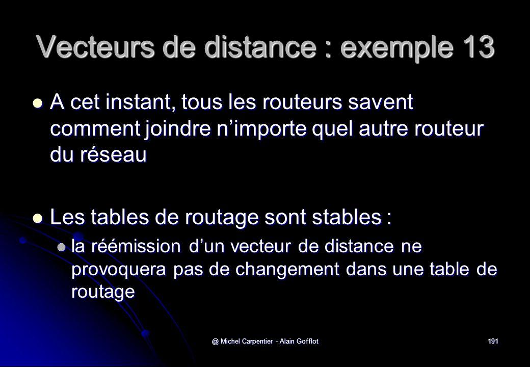 @ Michel Carpentier - Alain Gofflot191 Vecteurs de distance : exemple 13  A cet instant, tous les routeurs savent comment joindre n'importe quel autr