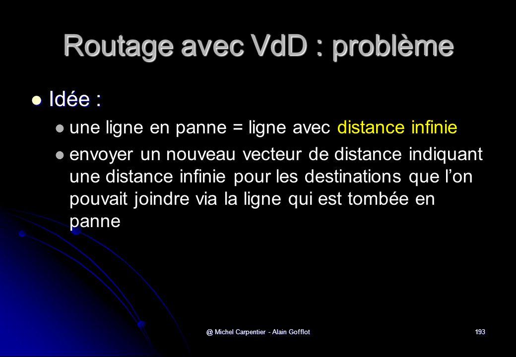 @ Michel Carpentier - Alain Gofflot193 Routage avec VdD : problème  Idée :   une ligne en panne = ligne avec distance infinie   envoyer un nouvea