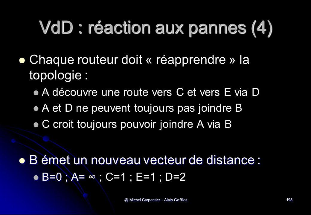 @ Michel Carpentier - Alain Gofflot198 VdD : réaction aux pannes (4)   Chaque routeur doit « réapprendre » la topologie :   A découvre une route v
