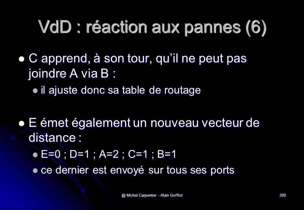 @ Michel Carpentier - Alain Gofflot200 VdD : réaction aux pannes (6)  C apprend, à son tour, qu'il ne peut pas joindre A via B :  il ajuste donc sa