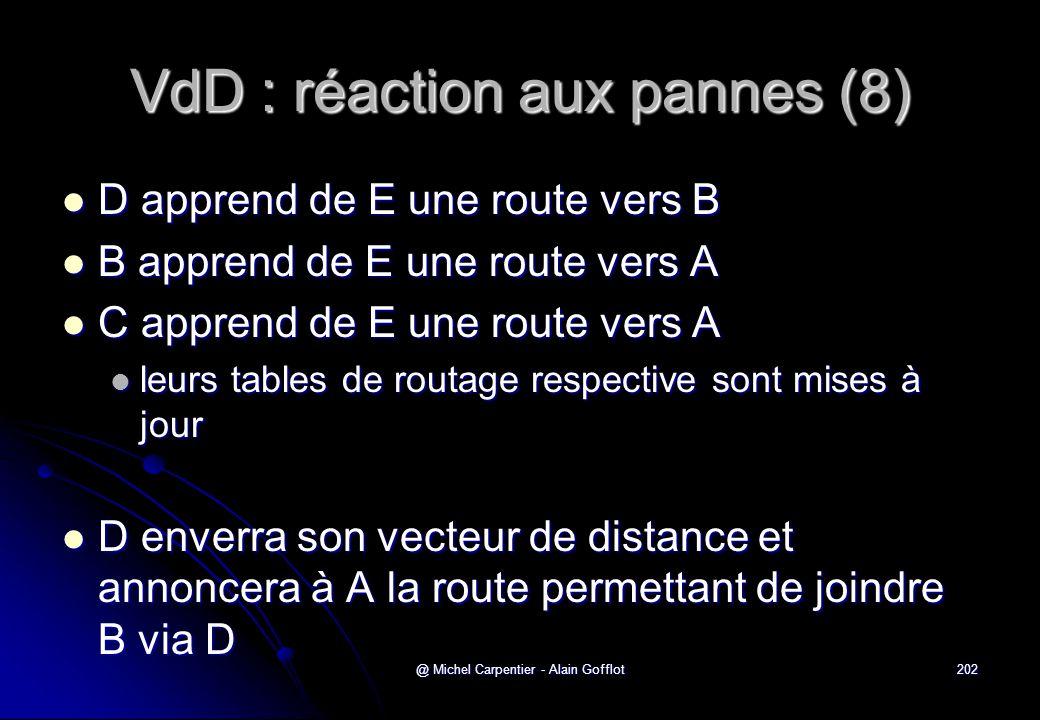 @ Michel Carpentier - Alain Gofflot202 VdD : réaction aux pannes (8)  D apprend de E une route vers B  B apprend de E une route vers A  C apprend d