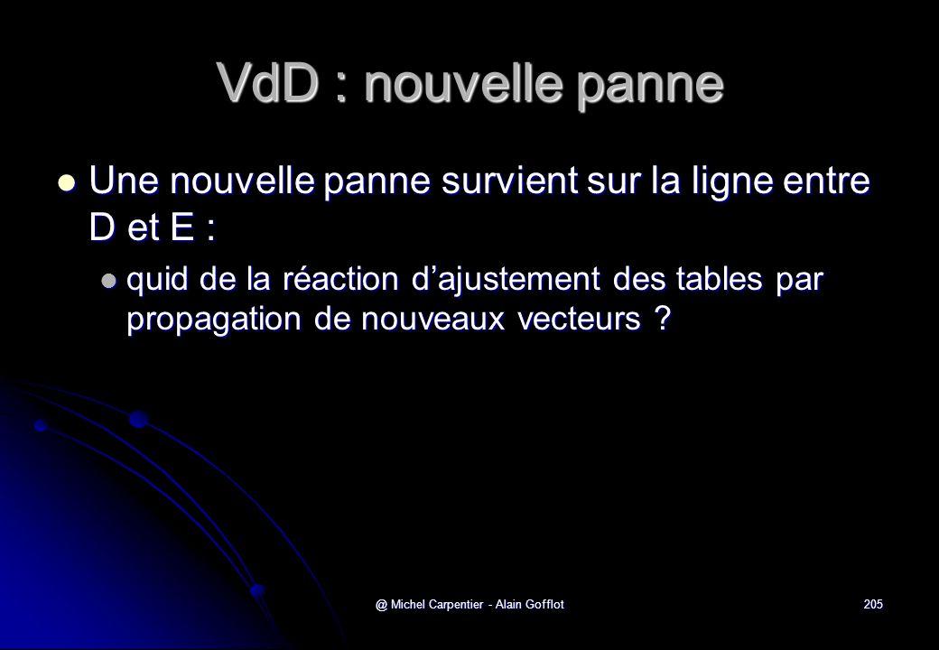 @ Michel Carpentier - Alain Gofflot205 VdD : nouvelle panne  Une nouvelle panne survient sur la ligne entre D et E :  quid de la réaction d'ajusteme