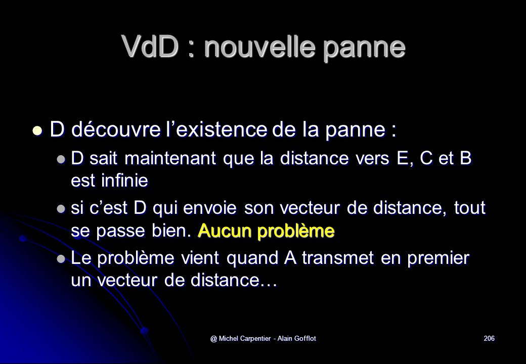 @ Michel Carpentier - Alain Gofflot206 VdD : nouvelle panne  D découvre l'existence de la panne :  D sait maintenant que la distance vers E, C et B