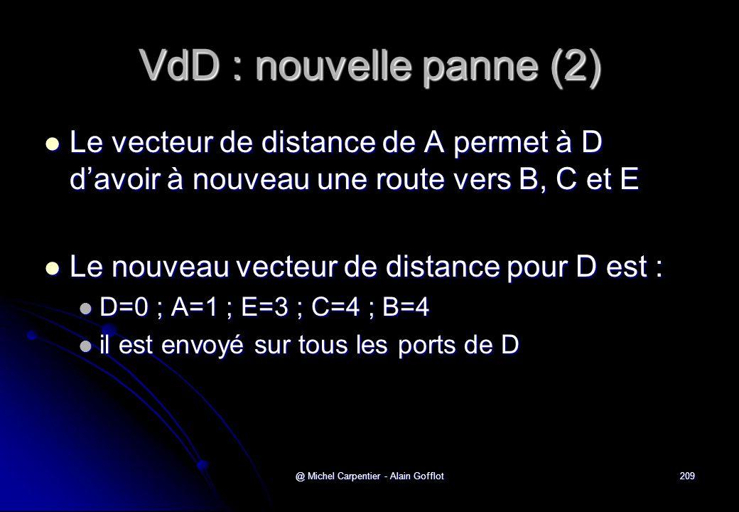 @ Michel Carpentier - Alain Gofflot209 VdD : nouvelle panne (2)  Le vecteur de distance de A permet à D d'avoir à nouveau une route vers B, C et E 