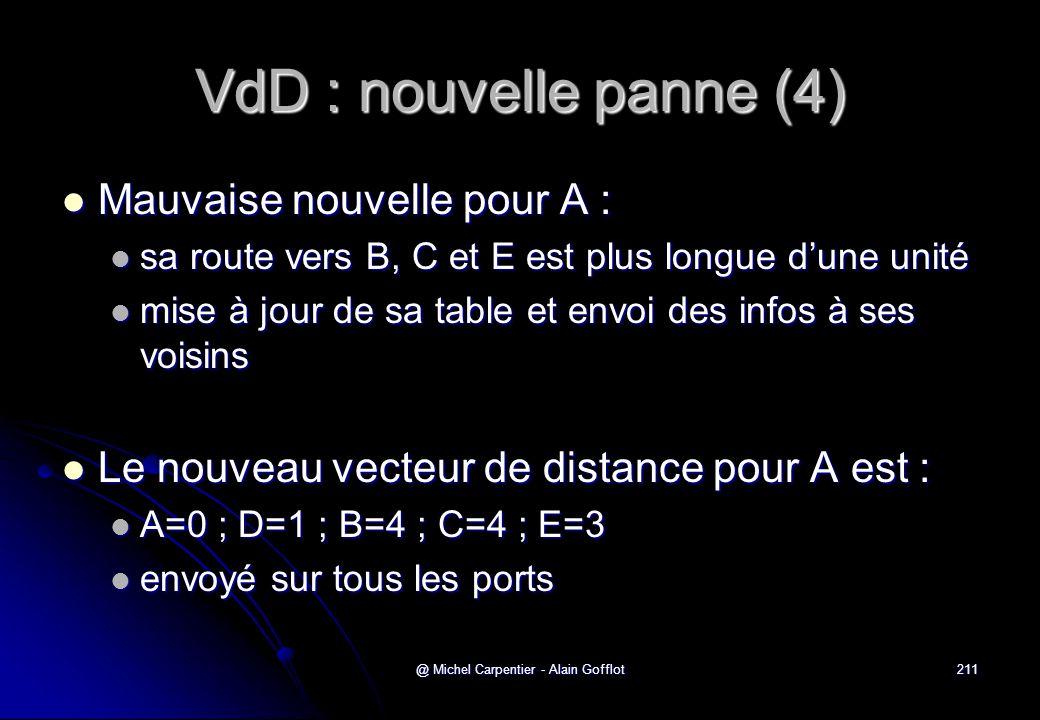 @ Michel Carpentier - Alain Gofflot211 VdD : nouvelle panne (4)  Mauvaise nouvelle pour A :  sa route vers B, C et E est plus longue d'une unité  m