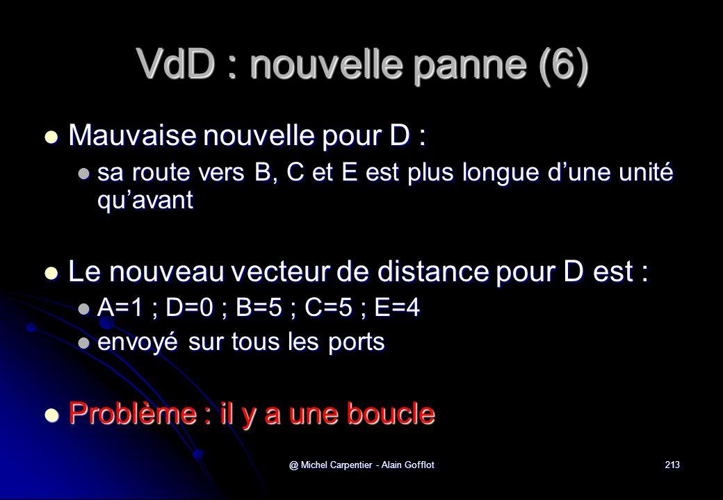 @ Michel Carpentier - Alain Gofflot213 VdD : nouvelle panne (6)  Mauvaise nouvelle pour D :  sa route vers B, C et E est plus longue d'une unité qu'