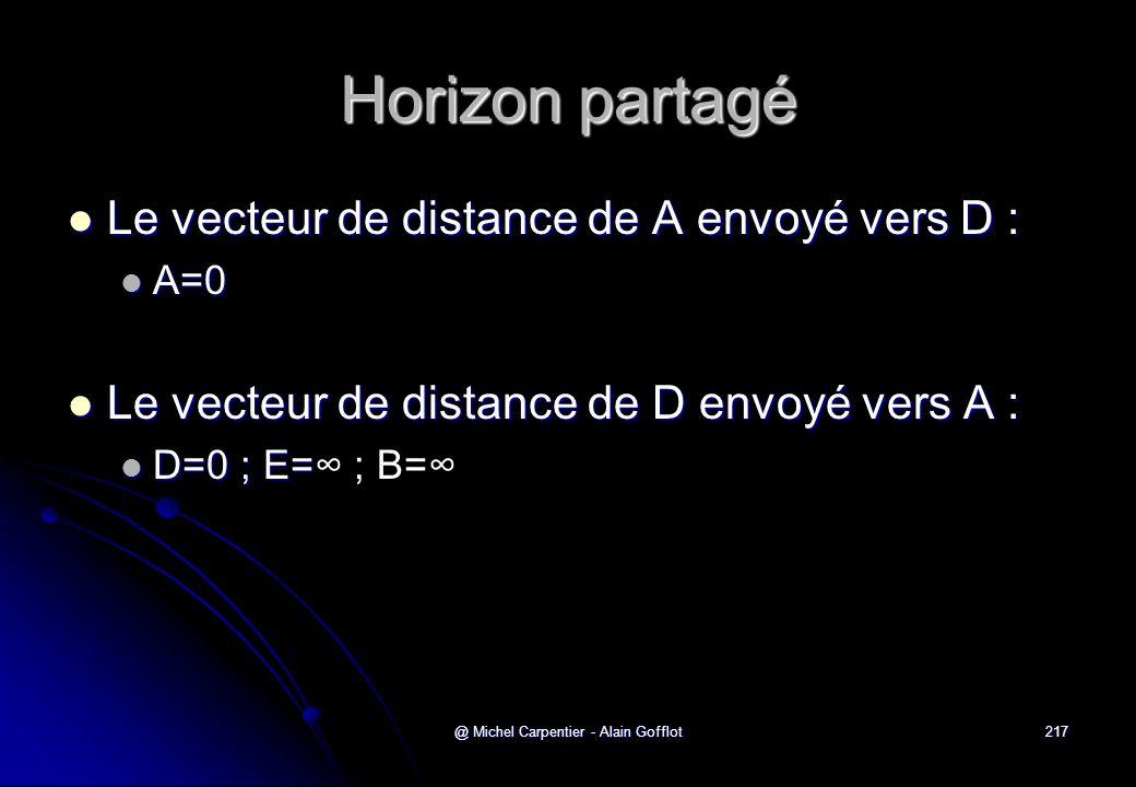 @ Michel Carpentier - Alain Gofflot217 Horizon partagé  Le vecteur de distance de A envoyé vers D :  A=0  Le vecteur de distance de D envoyé vers A