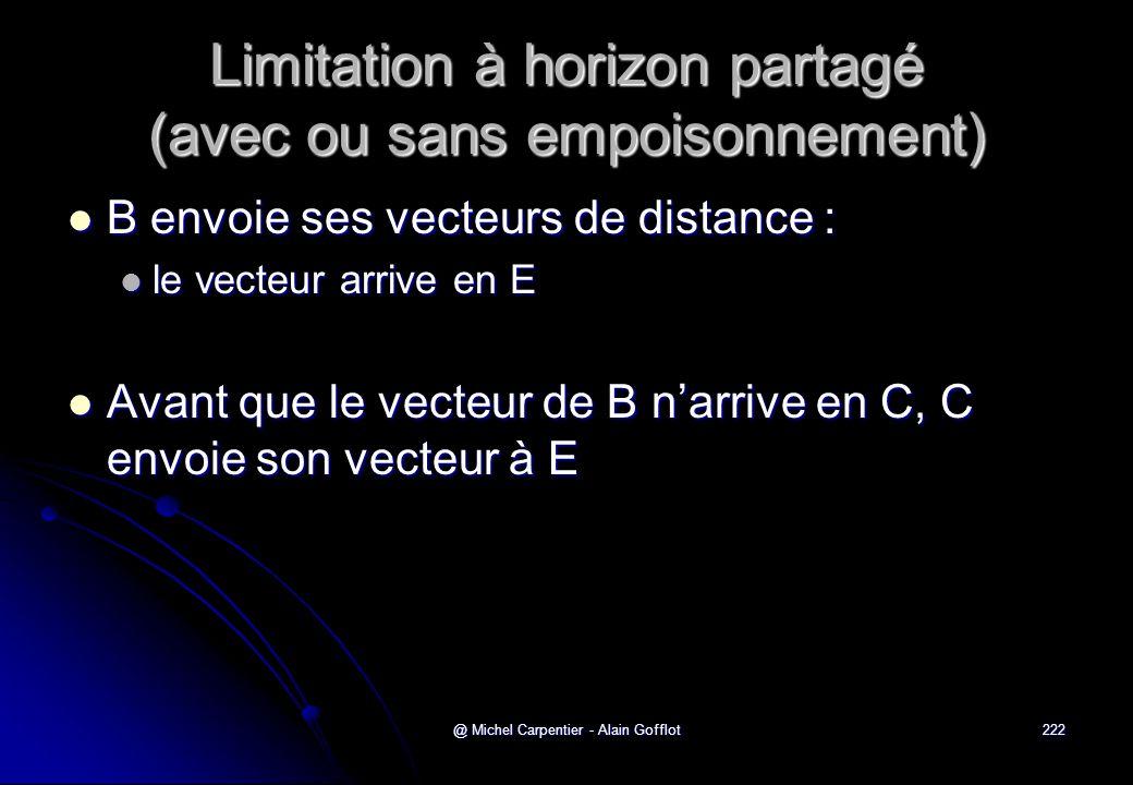 @ Michel Carpentier - Alain Gofflot222 Limitation à horizon partagé (avec ou sans empoisonnement)  B envoie ses vecteurs de distance :  le vecteur a
