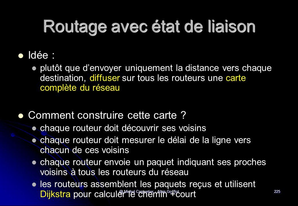 @ Michel Carpentier - Alain Gofflot225 Routage avec état de liaison   Idée :   plutôt que d'envoyer uniquement la distance vers chaque destination