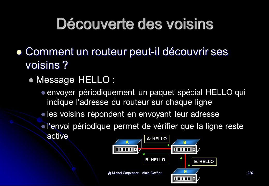@ Michel Carpentier - Alain Gofflot226 Découverte des voisins  Comment un routeur peut-il découvrir ses voisins ?   Message HELLO :   envoyer pér