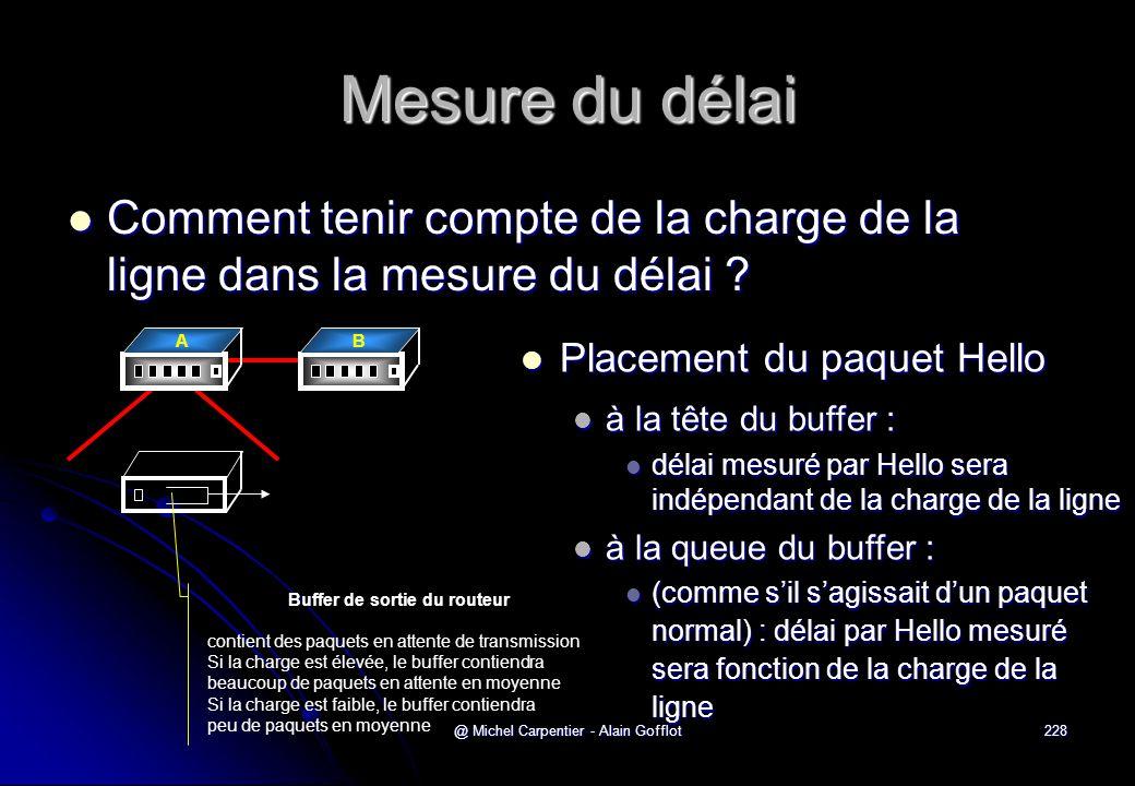 @ Michel Carpentier - Alain Gofflot228 Mesure du délai  Comment tenir compte de la charge de la ligne dans la mesure du délai ? BA Buffer de sortie d