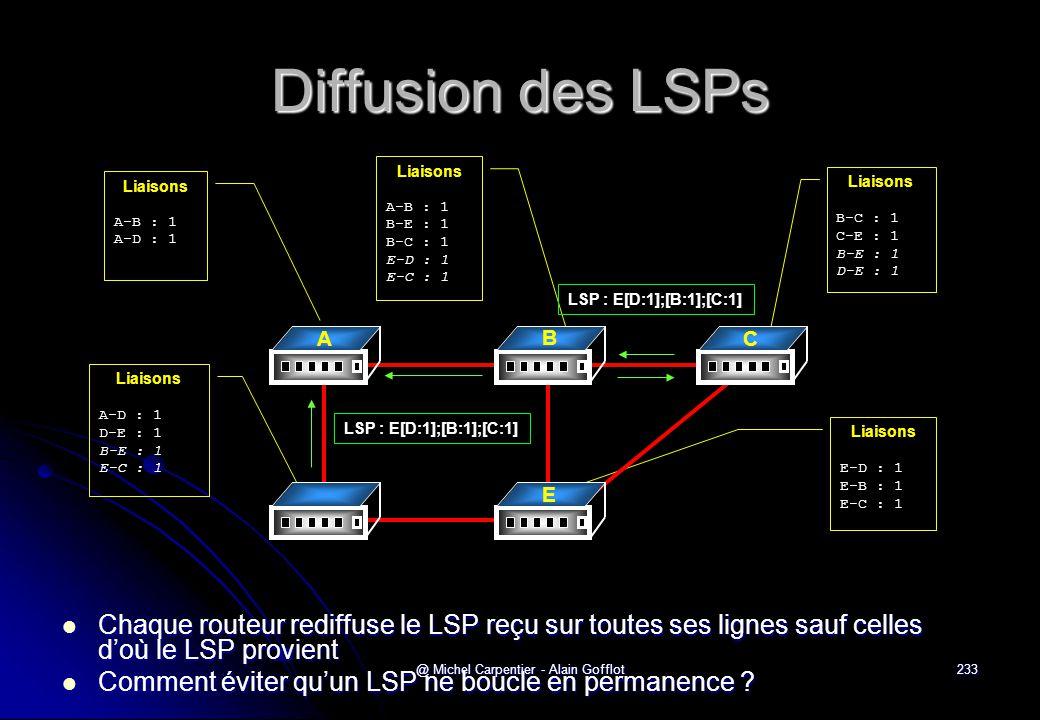 @ Michel Carpentier - Alain Gofflot233 Diffusion des LSPs  Chaque routeur rediffuse le LSP reçu sur toutes ses lignes sauf celles d'où le LSP provien
