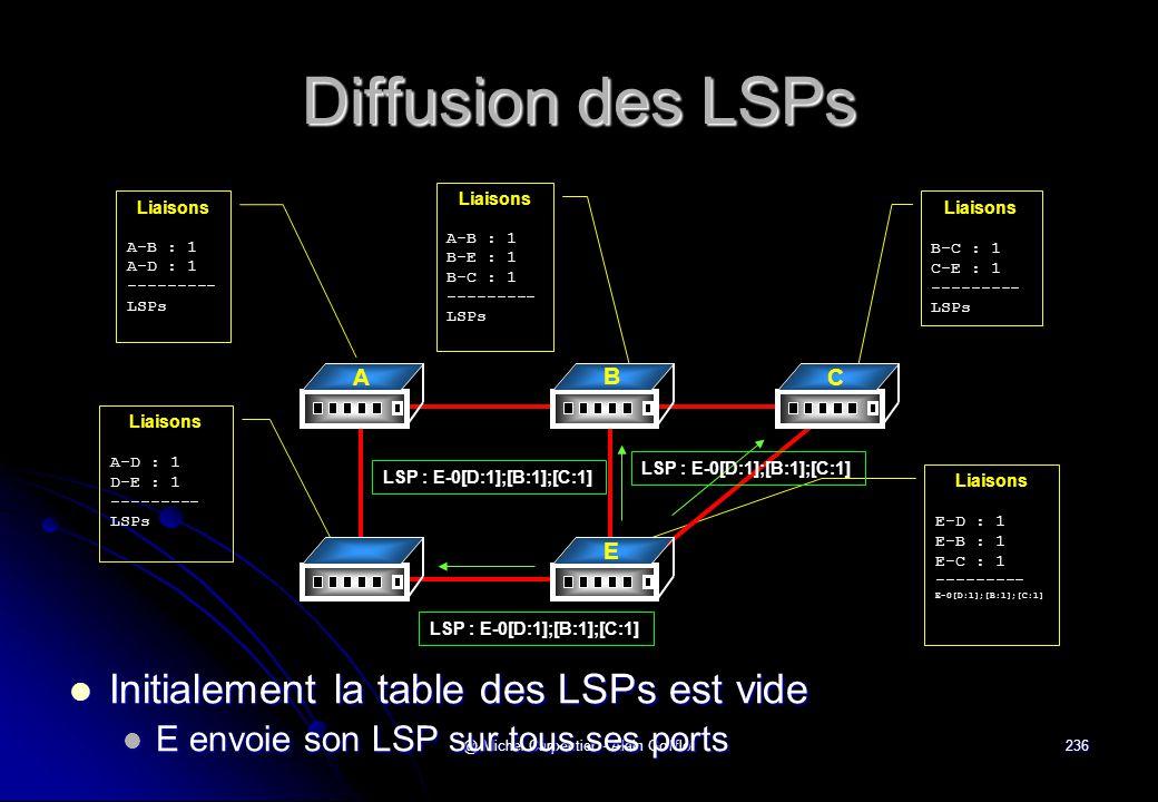 @ Michel Carpentier - Alain Gofflot236 Diffusion des LSPs Liaisons A-B : 1 A-D : 1 --------- LSPs Liaisons B-C : 1 C-E : 1 --------- LSPs Liaisons A-B