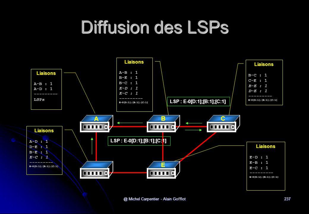 @ Michel Carpentier - Alain Gofflot237 Diffusion des LSPs Liaisons A-B : 1 A-D : 1 --------- LSPs Liaisons B-C : 1 C-E : 1 B-E : 1 D-E : 1 --------- E