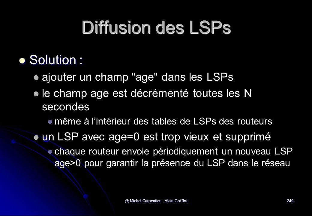 @ Michel Carpentier - Alain Gofflot240 Diffusion des LSPs  Solution :   ajouter un champ
