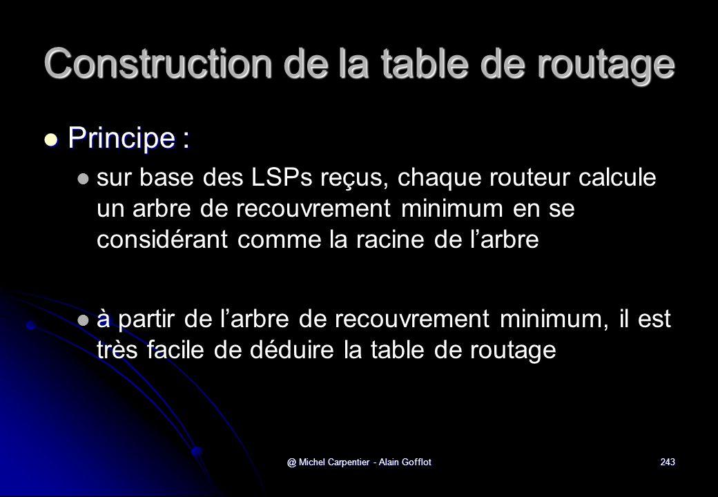 @ Michel Carpentier - Alain Gofflot243 Construction de la table de routage  Principe :   sur base des LSPs reçus, chaque routeur calcule un arbre d