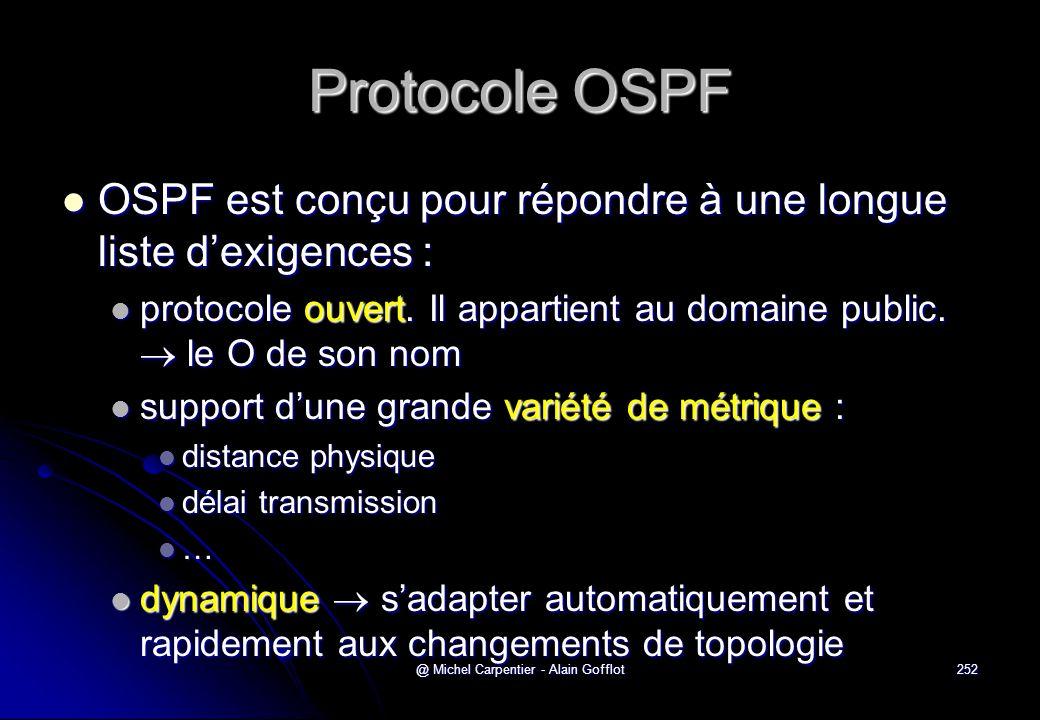 @ Michel Carpentier - Alain Gofflot252 Protocole OSPF  OSPF est conçu pour répondre à une longue liste d'exigences :  protocole ouvert. Il appartien