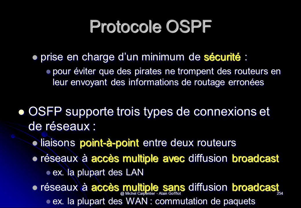 @ Michel Carpentier - Alain Gofflot254 Protocole OSPF  prise en charge d'un minimum de sécurité :  pour éviter que des pirates ne trompent des route