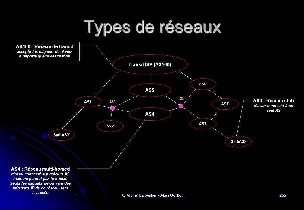 @ Michel Carpentier - Alain Gofflot266 Types de réseaux Transit ISP (AS100) AS1 StubASY AS5 AS4 StubAS9 AS3 AS7 AS6 AS2 IX1 IX2 AS100 : Réseau de tran