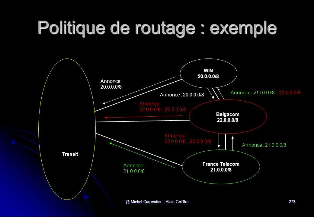 @ Michel Carpentier - Alain Gofflot273 Politique de routage : exemple Transit WIN 20.0.0.0/8 Belgacom 22.0.0.0/8 France Telecom 21.0.0.0/8 Annonce : 2