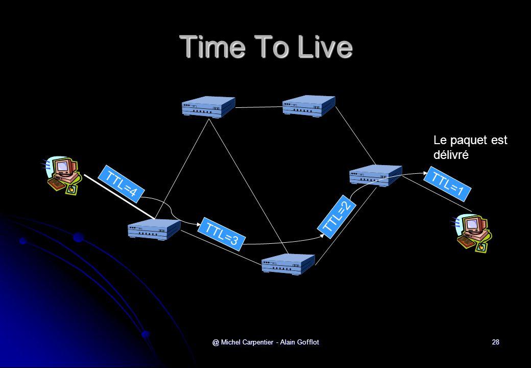 @ Michel Carpentier - Alain Gofflot28 Time To Live TTL=4 TTL=3 TTL=2 TTL=1 Le paquet est délivré