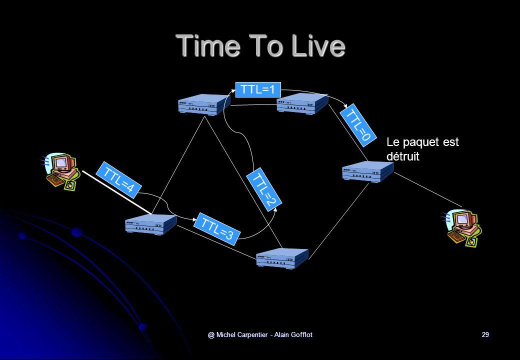 @ Michel Carpentier - Alain Gofflot29 Time To Live TTL=4 TTL=3 TTL=2 TTL=1 TTL=0 Le paquet est détruit